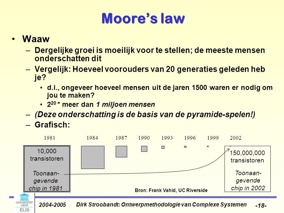 Dirk Stroobandt: Ontwerpmethodologie van Complexe Systemen 2004-2005 -18- Moore's law Waaw –Dergelijke groei is moeilijk voor te stellen; de meeste me
