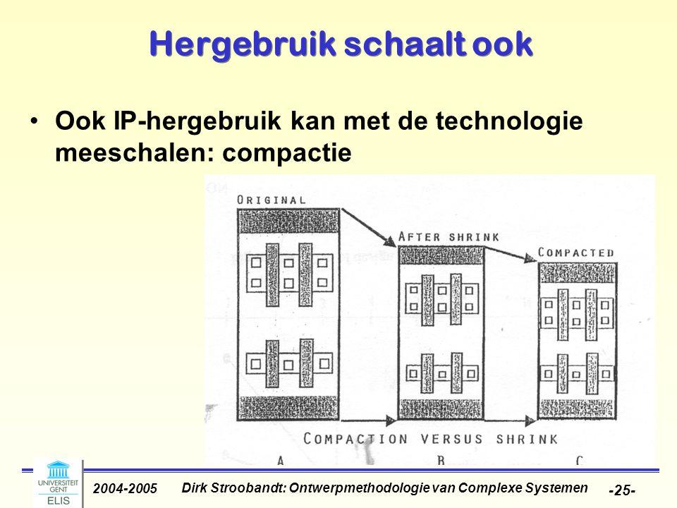 Dirk Stroobandt: Ontwerpmethodologie van Complexe Systemen 2004-2005 -25- Hergebruik schaalt ook Ook IP-hergebruik kan met de technologie meeschalen: