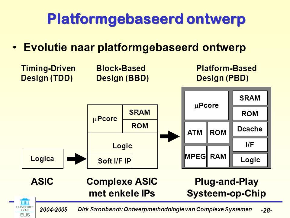 Dirk Stroobandt: Ontwerpmethodologie van Complexe Systemen 2004-2005 -28- Platformgebaseerd ontwerp Evolutie naar platformgebaseerd ontwerp Logica  P