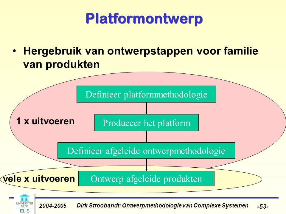 Dirk Stroobandt: Ontwerpmethodologie van Complexe Systemen 2004-2005 -53- Platformontwerp Hergebruik van ontwerpstappen voor familie van produkten Def