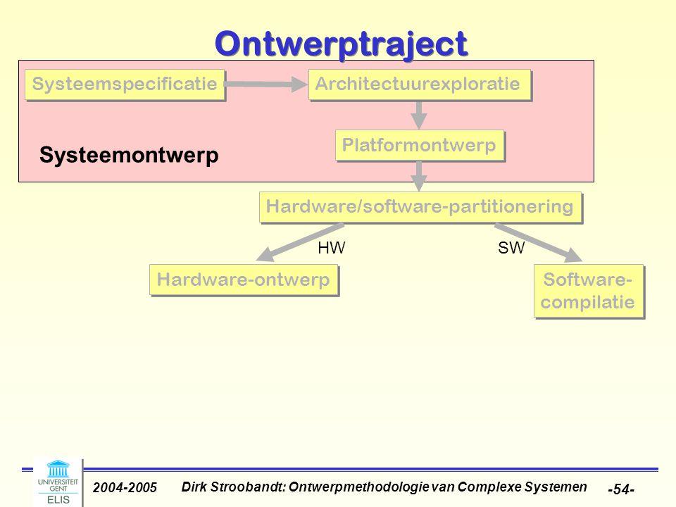 Dirk Stroobandt: Ontwerpmethodologie van Complexe Systemen 2004-2005 -54- Systeemontwerp Ontwerptraject Platformontwerp Hardware/software-partitioneri