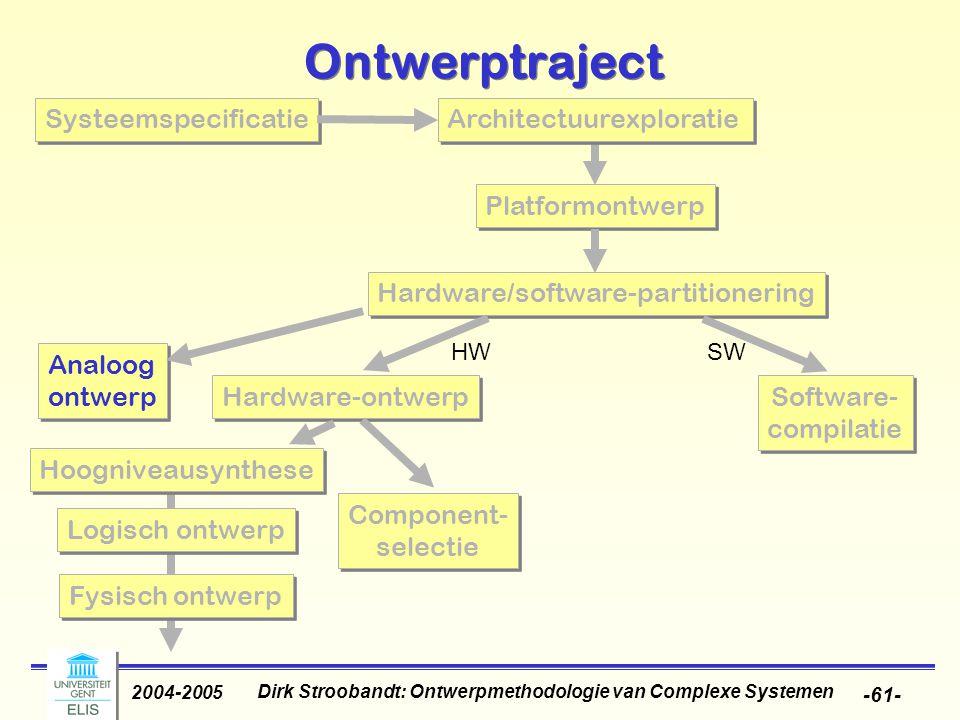 Dirk Stroobandt: Ontwerpmethodologie van Complexe Systemen 2004-2005 -61- Ontwerptraject Platformontwerp Hardware/software-partitionering Hoogniveausy