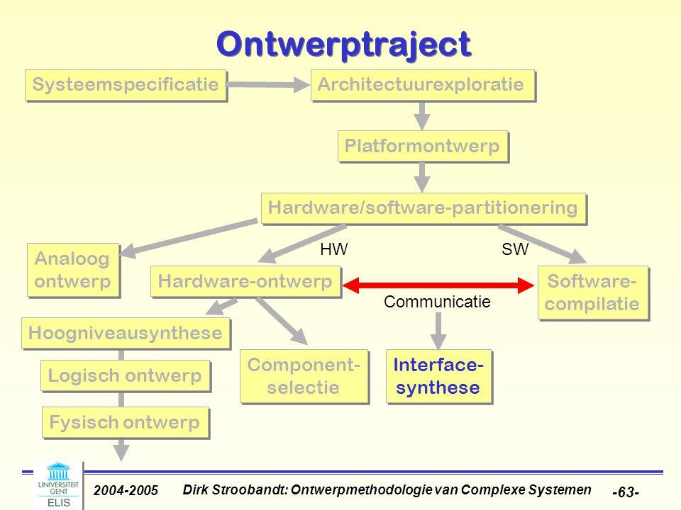 Dirk Stroobandt: Ontwerpmethodologie van Complexe Systemen 2004-2005 -63- Ontwerptraject Platformontwerp Hardware/software-partitionering Hoogniveausy