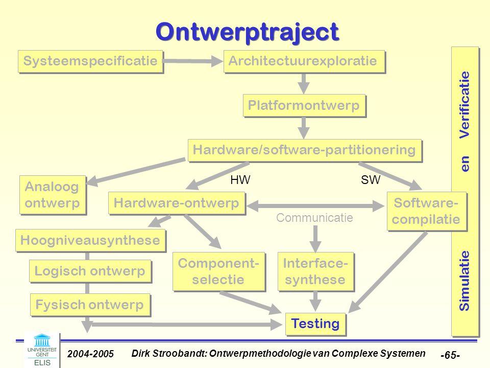 Dirk Stroobandt: Ontwerpmethodologie van Complexe Systemen 2004-2005 -65- Simulatie en Verificatie Ontwerptraject Platformontwerp Hardware/software-pa