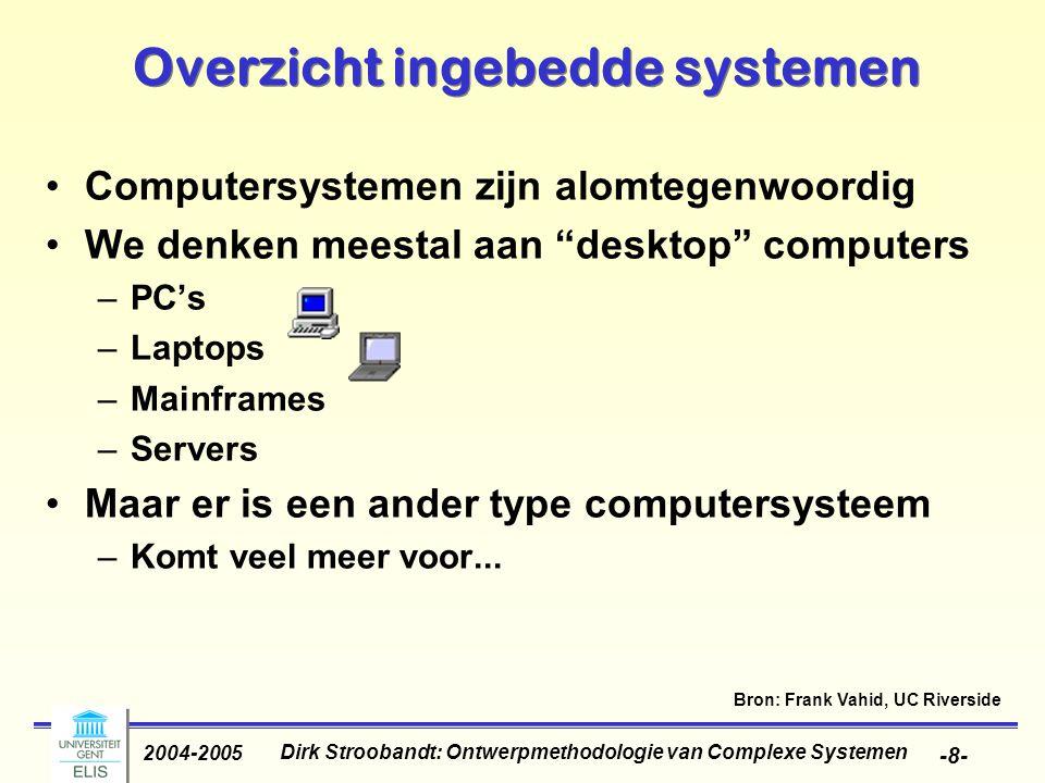 Dirk Stroobandt: Ontwerpmethodologie van Complexe Systemen 2004-2005 -19- Ontwerpskloof Alhoewel de produktiviteit van ontwerpers gedurende de laatste decenia indrukwekkend gegroeid is, heeft de mate van verbetering de snelle groei van de chipcapaciteit niet kunnen volgen 250 200 150 100 50 1995 1998 2001 2004 2007 [ 10 6 T/chip ] [ SIA roadmap ] – Complexiteit: 40%/jaar – Produktiviteit ontwerp: 15%/jaar Bron: Frank Vahid, UC Riverside / Francky Catthoor, KU Leuven