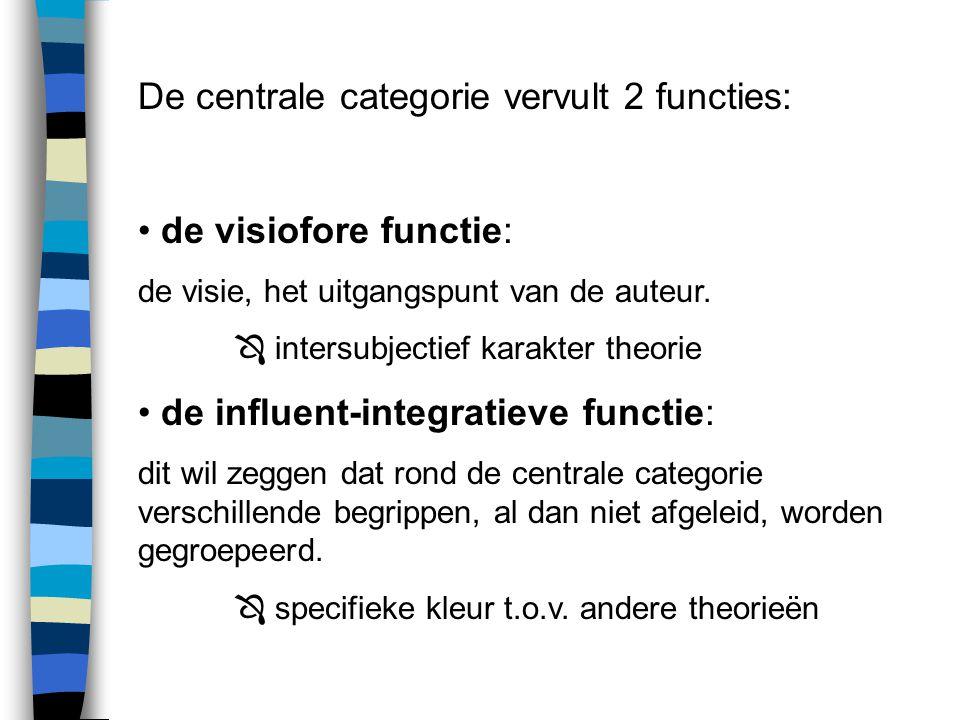 De centrale categorie vervult 2 functies: de visiofore functie: de visie, het uitgangspunt van de auteur.