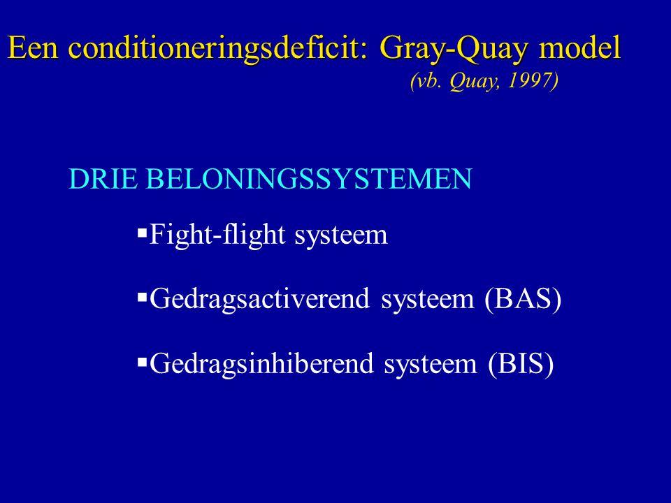 DRIE BELONINGSSYSTEMEN  Fight-flight systeem  Gedragsactiverend systeem (BAS)  Gedragsinhiberend systeem (BIS) Een conditioneringsdeficit: Gray-Qua