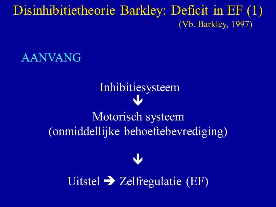 AANVANG Inhibitiesysteem  Motorisch systeem (onmiddellijke behoeftebevrediging)  Uitstel  Zelfregulatie (EF) Disinhibitietheorie Barkley: Deficit in EF (1) (Vb.