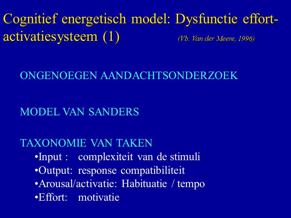 ONGENOEGEN AANDACHTSONDERZOEK MODEL VAN SANDERS TAXONOMIE VAN TAKEN Input : complexiteit van de stimuli Output: response compatibiliteit Arousal/activatie: Habituatie / tempo Effort: motivatie Cognitief energetisch model: Dysfunctie effort- activatiesysteem (1) (Vb.