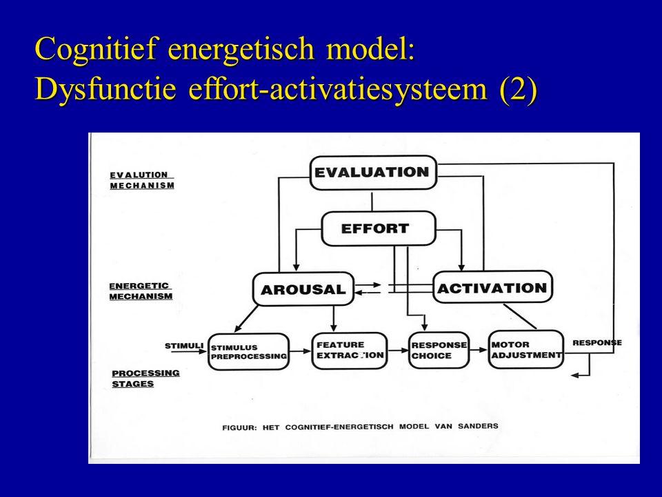 Cognitief energetisch model: Dysfunctie effort-activatiesysteem (2)
