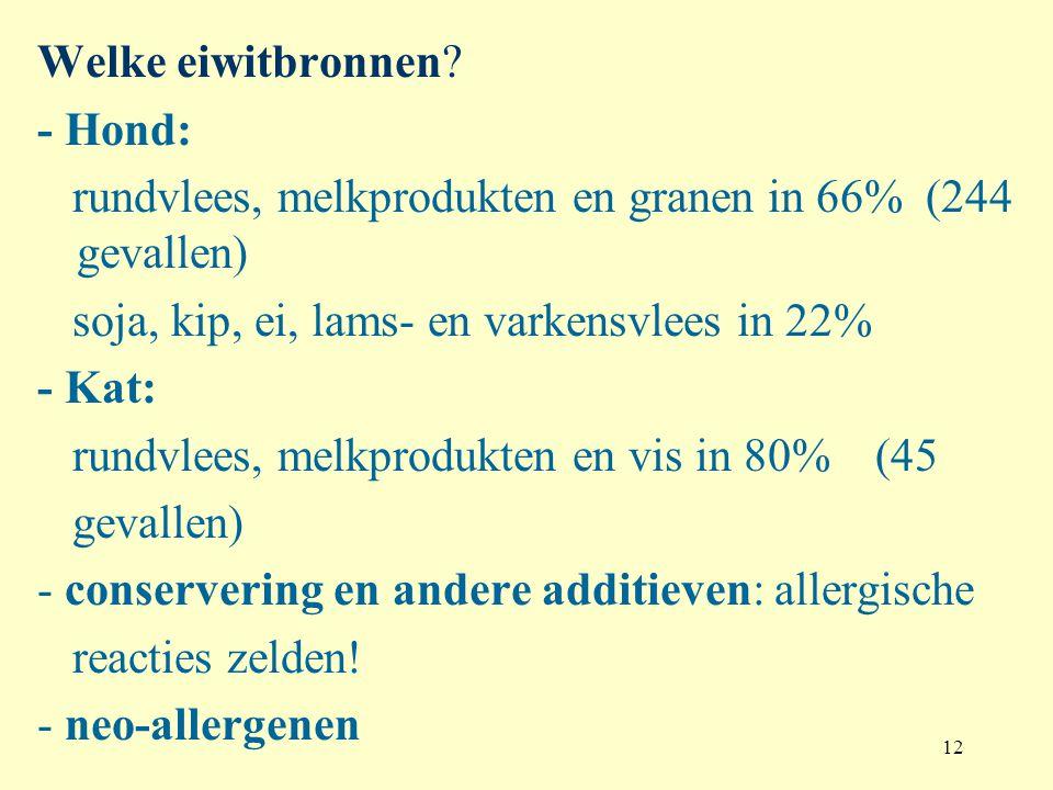 12 Welke eiwitbronnen? - Hond: rundvlees, melkprodukten en granen in 66% (244 gevallen) soja, kip, ei, lams- en varkensvlees in 22% - Kat: rundvlees,