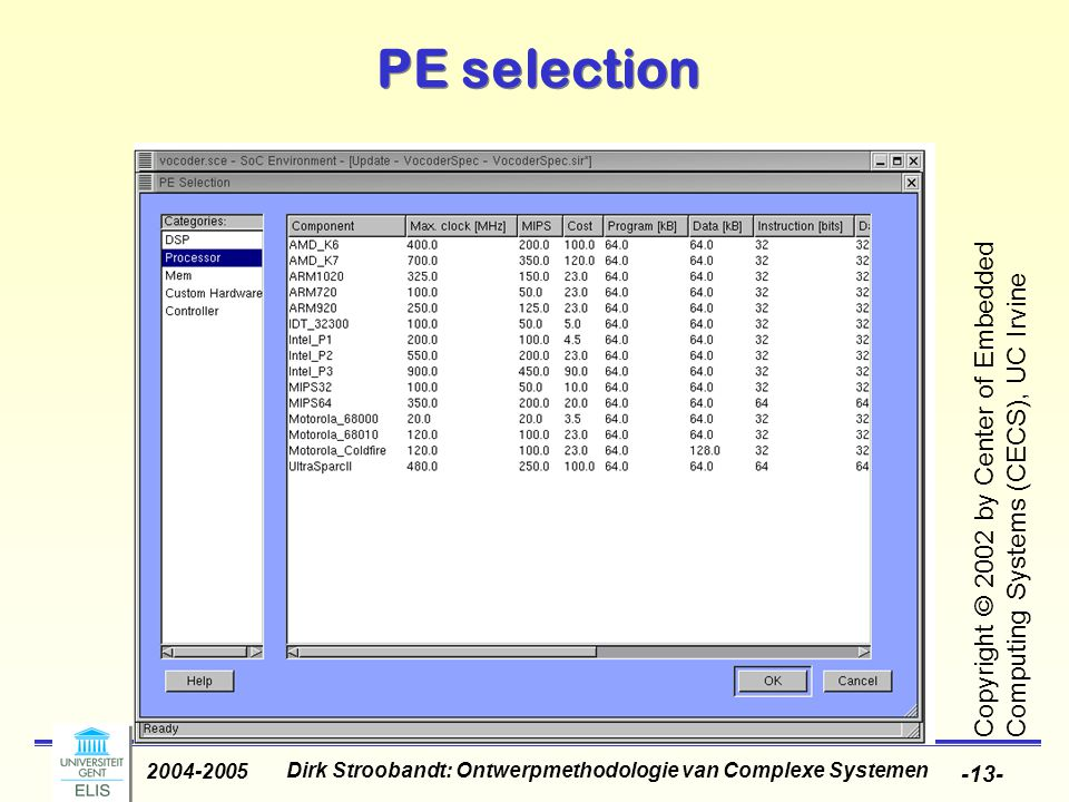 Dirk Stroobandt: Ontwerpmethodologie van Complexe Systemen 2004-2005 -13- PE selection Copyright © 2002 by Center of Embedded Computing Systems (CECS), UC Irvine