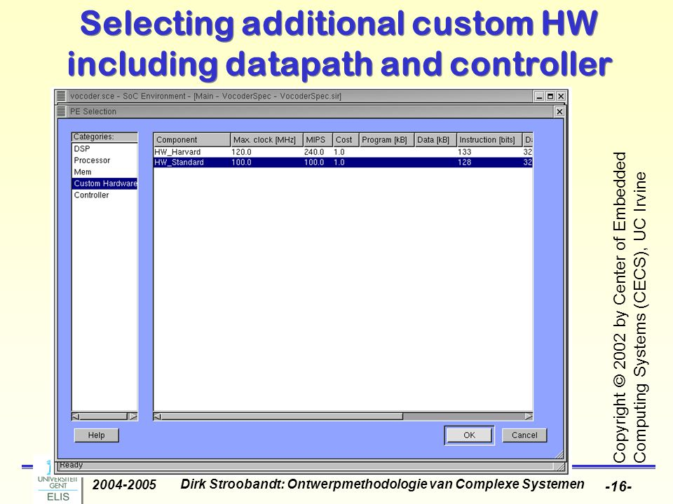Dirk Stroobandt: Ontwerpmethodologie van Complexe Systemen 2004-2005 -16- Selecting additional custom HW including datapath and controller Copyright © 2002 by Center of Embedded Computing Systems (CECS), UC Irvine