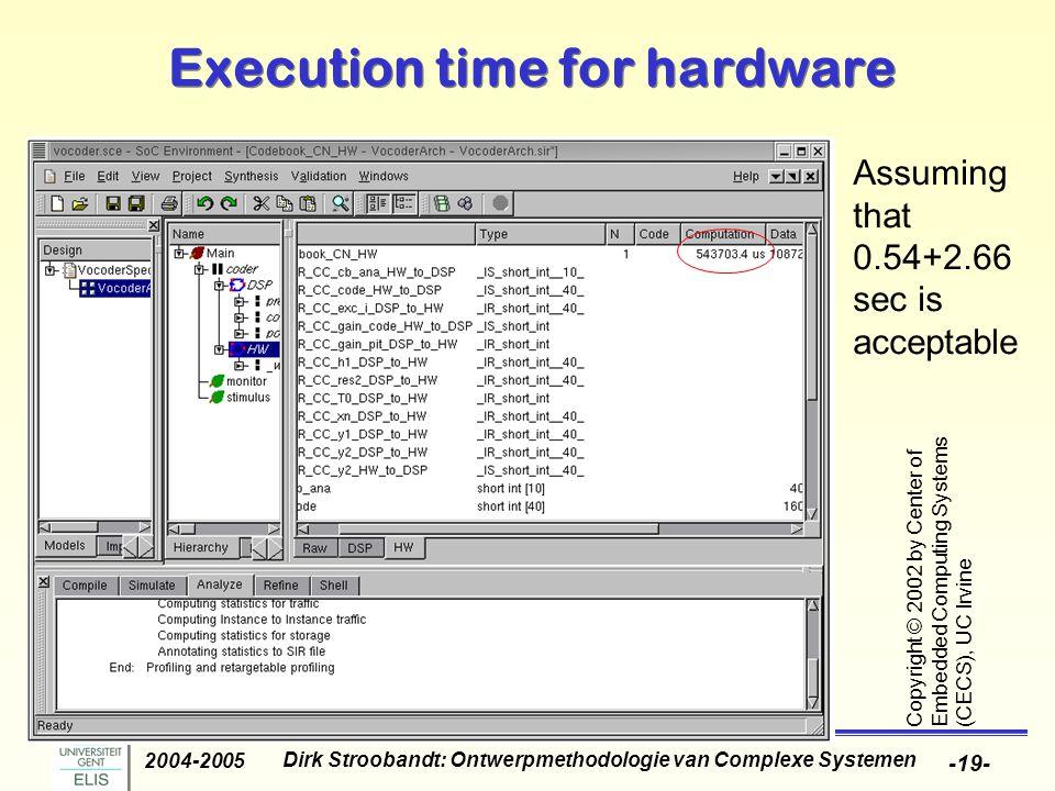 Dirk Stroobandt: Ontwerpmethodologie van Complexe Systemen 2004-2005 -19- Execution time for hardware Assuming that 0.54+2.66 sec is acceptable Copyri