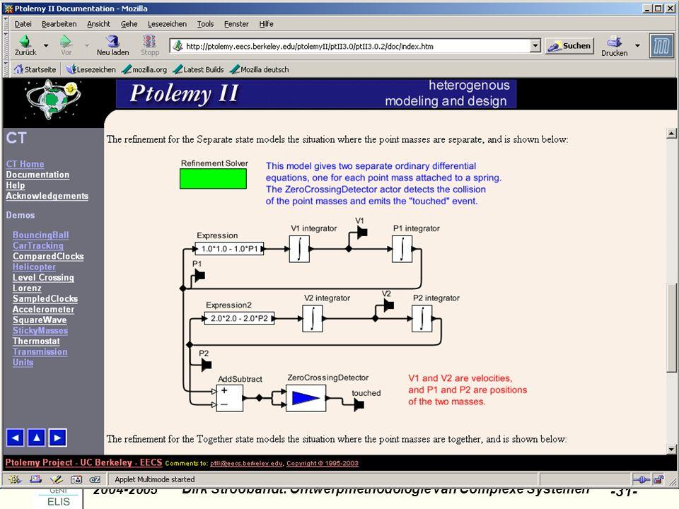 Dirk Stroobandt: Ontwerpmethodologie van Complexe Systemen 2004-2005 -31-