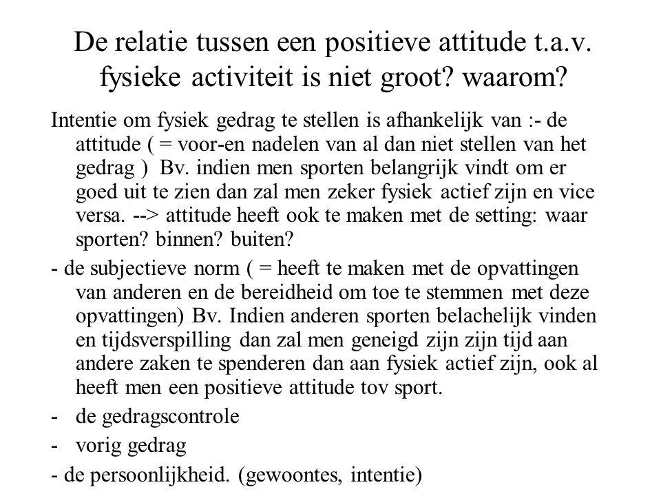 De relatie tussen een positieve attitude t.a.v. fysieke activiteit is niet groot? waarom? Intentie om fysiek gedrag te stellen is afhankelijk van :- d