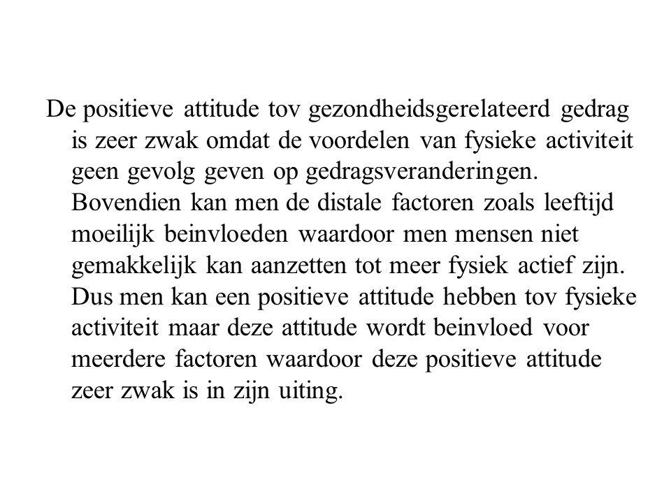 De positieve attitude tov gezondheidsgerelateerd gedrag is zeer zwak omdat de voordelen van fysieke activiteit geen gevolg geven op gedragsverandering