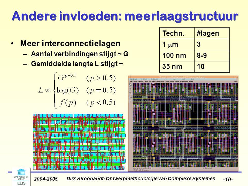 Dirk Stroobandt: Ontwerpmethodologie van Complexe Systemen 2004-2005 -10- Andere invloeden: meerlaagstructuur Meer interconnectielagen –Aantal verbindingen stijgt ~ G –Gemiddelde lengte L stijgt ~ Techn.#lagen 1  m 3 100 nm8-9 35 nm10