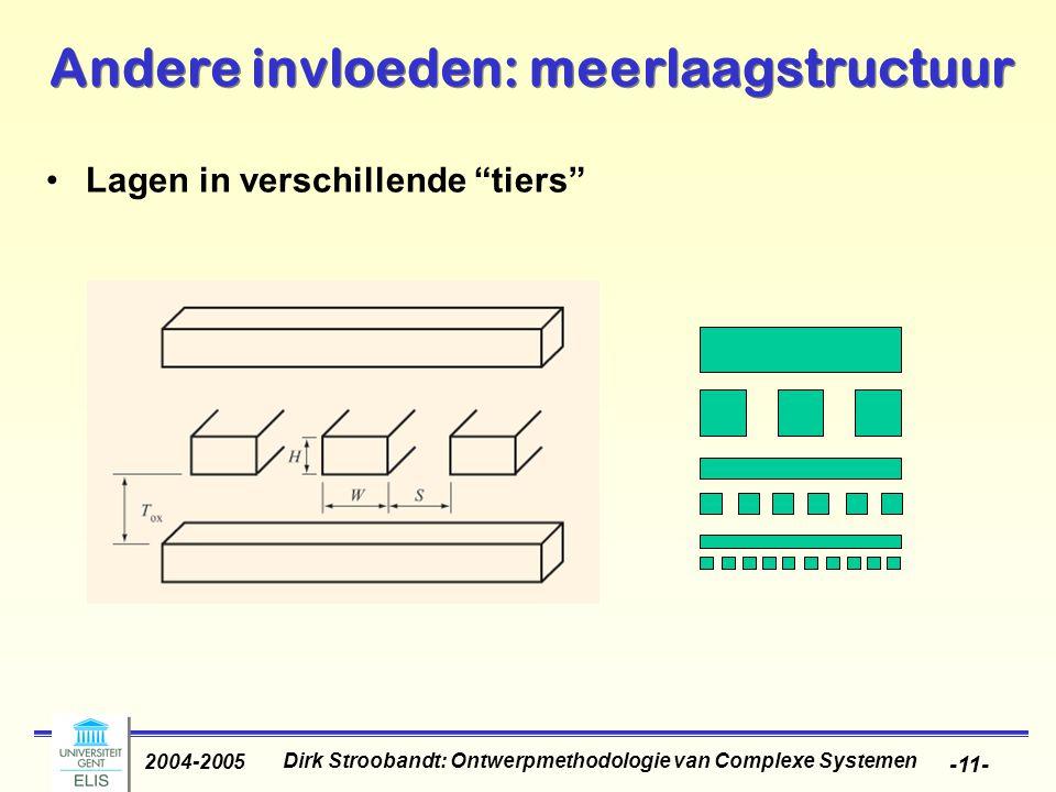 Dirk Stroobandt: Ontwerpmethodologie van Complexe Systemen 2004-2005 -11- Andere invloeden: meerlaagstructuur Lagen in verschillende tiers