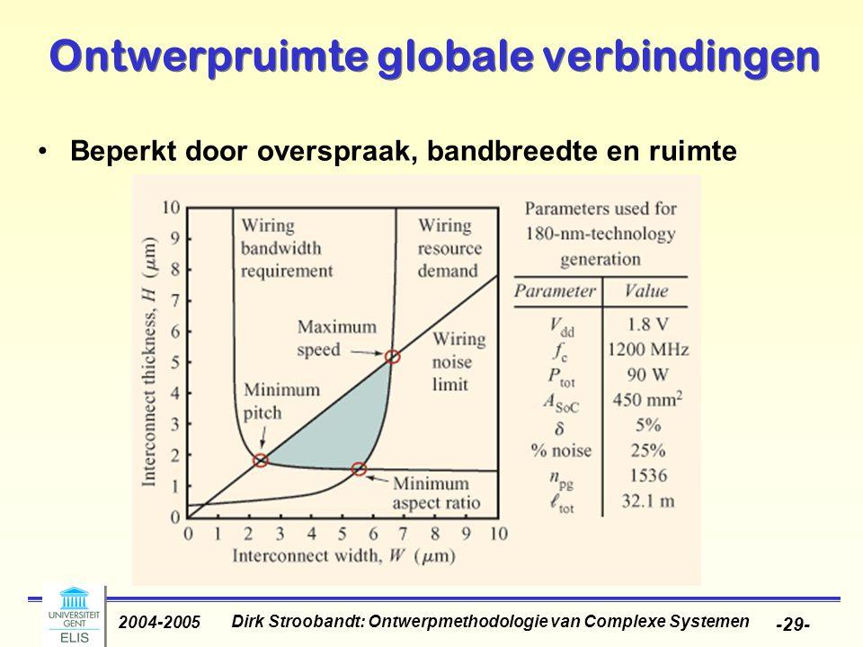 Dirk Stroobandt: Ontwerpmethodologie van Complexe Systemen 2004-2005 -29- Ontwerpruimte globale verbindingen Beperkt door overspraak, bandbreedte en ruimte