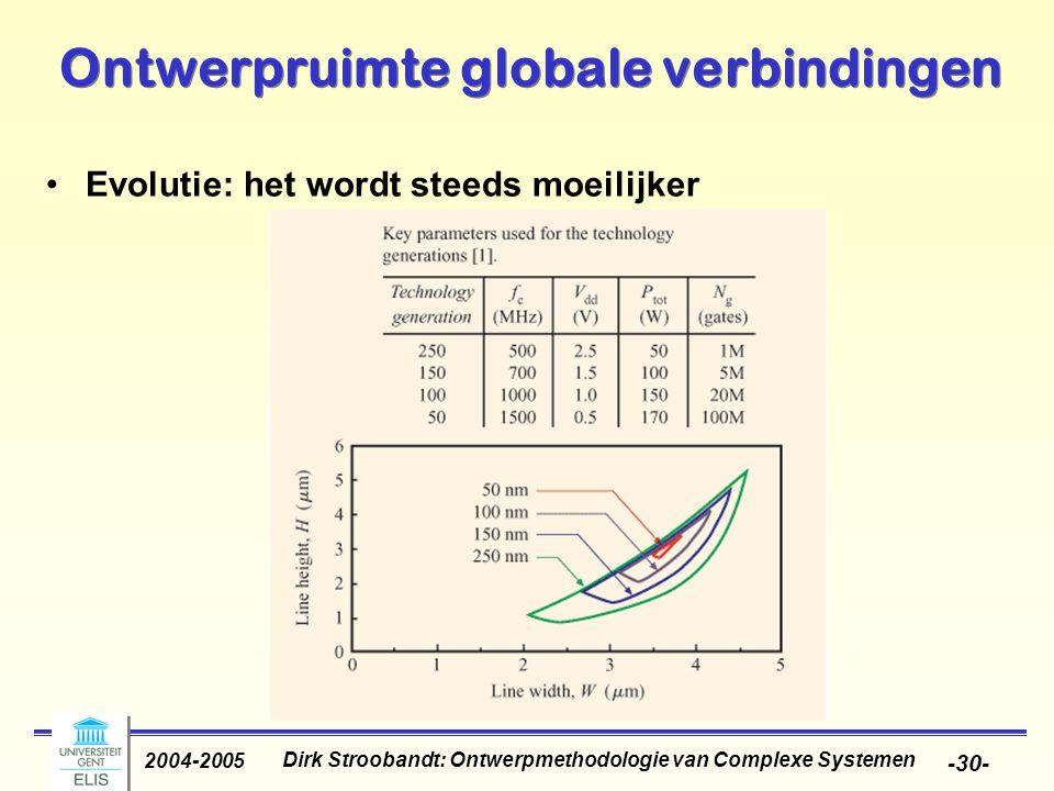 Dirk Stroobandt: Ontwerpmethodologie van Complexe Systemen 2004-2005 -30- Ontwerpruimte globale verbindingen Evolutie: het wordt steeds moeilijker
