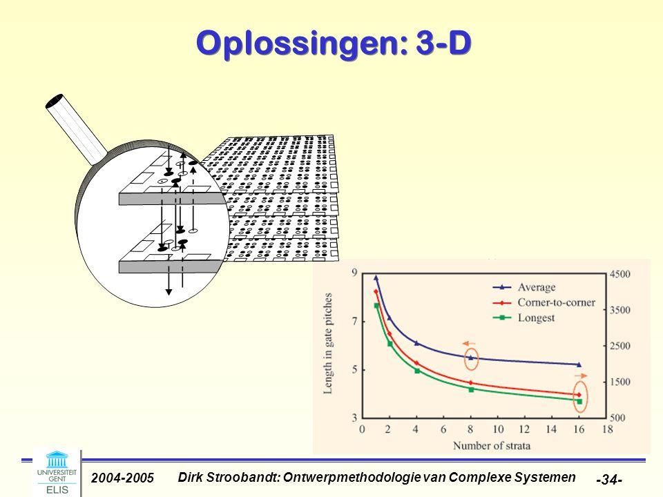 Dirk Stroobandt: Ontwerpmethodologie van Complexe Systemen 2004-2005 -34- Oplossingen: 3-D