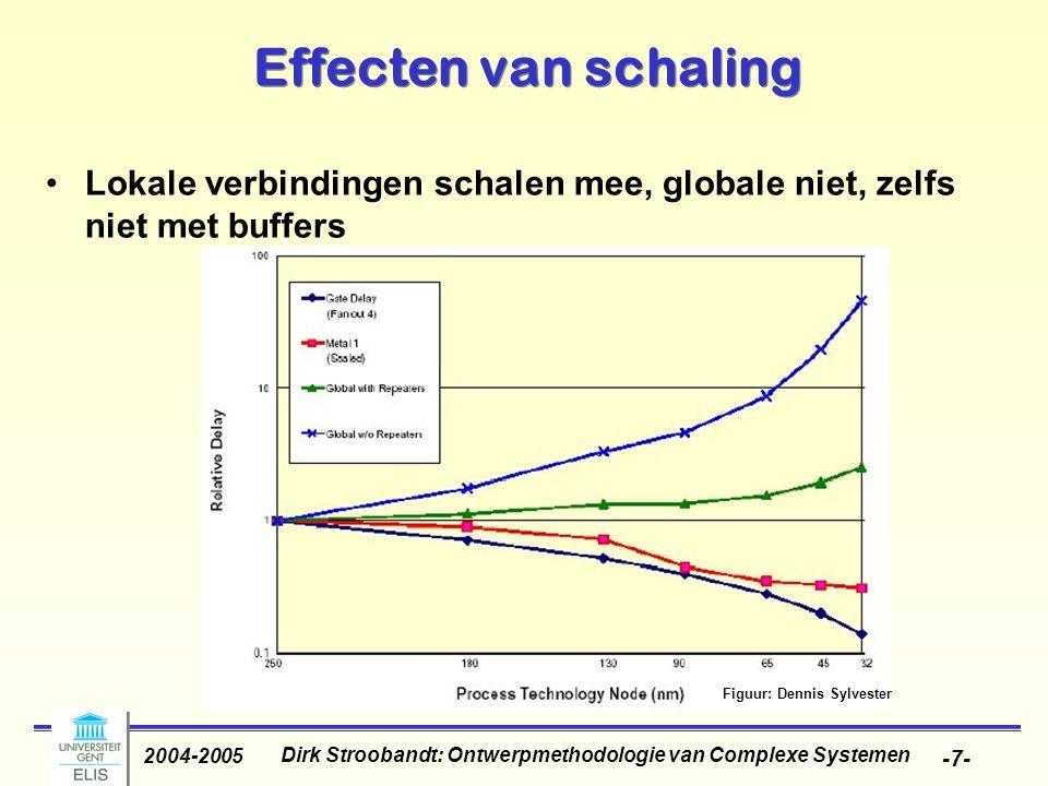 Dirk Stroobandt: Ontwerpmethodologie van Complexe Systemen 2004-2005 -7- Effecten van schaling Lokale verbindingen schalen mee, globale niet, zelfs niet met buffers Figuur: Dennis Sylvester