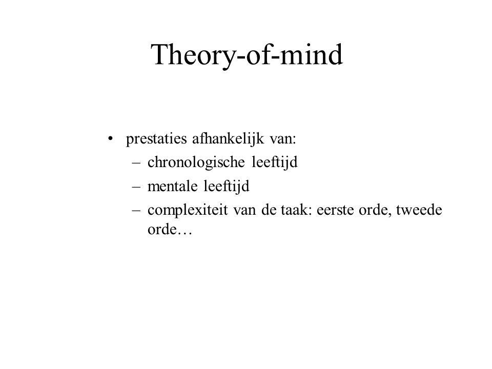 Theory-of-mind prestaties afhankelijk van: –chronologische leeftijd –mentale leeftijd –complexiteit van de taak: eerste orde, tweede orde…