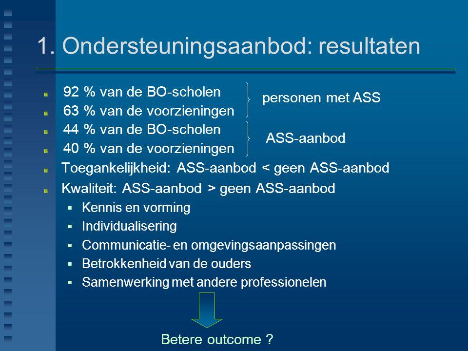 1. Ondersteuningsaanbod: resultaten Toegankelijkheid: ASS-aanbod < geen ASS-aanbod Kwaliteit: ASS-aanbod > geen ASS-aanbod  Kennis en vorming  Indiv