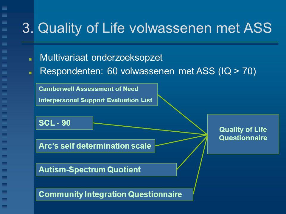 Deelname aan de samenleving Autisme gerelateerde symptomen Zelfbepaling Klachten Ondersteuning Community Integration Questionnaire Autism-Spectrum Quo