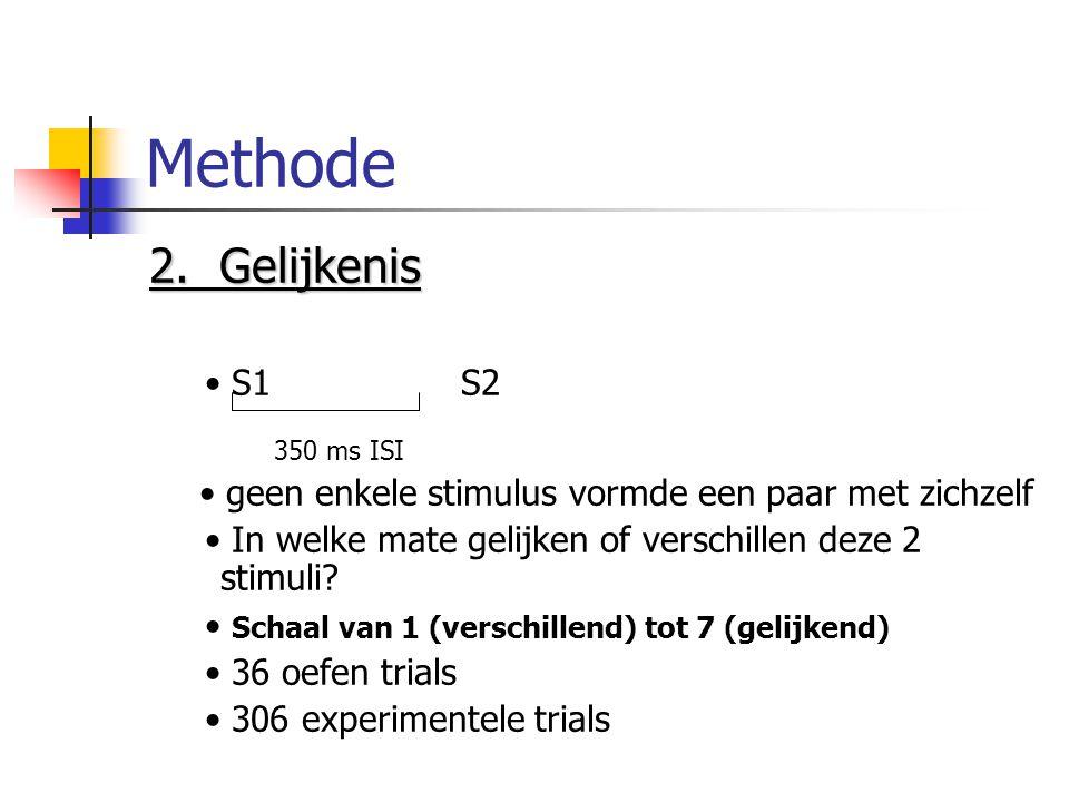 Methode 2.