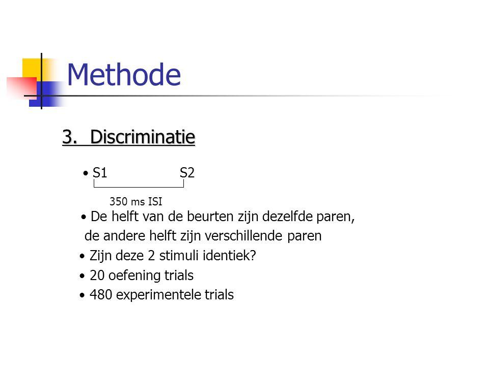 Methode 3. Discriminatie S1 S2 350 ms ISI De helft van de beurten zijn dezelfde paren, de andere helft zijn verschillende paren Zijn deze 2 stimuli id