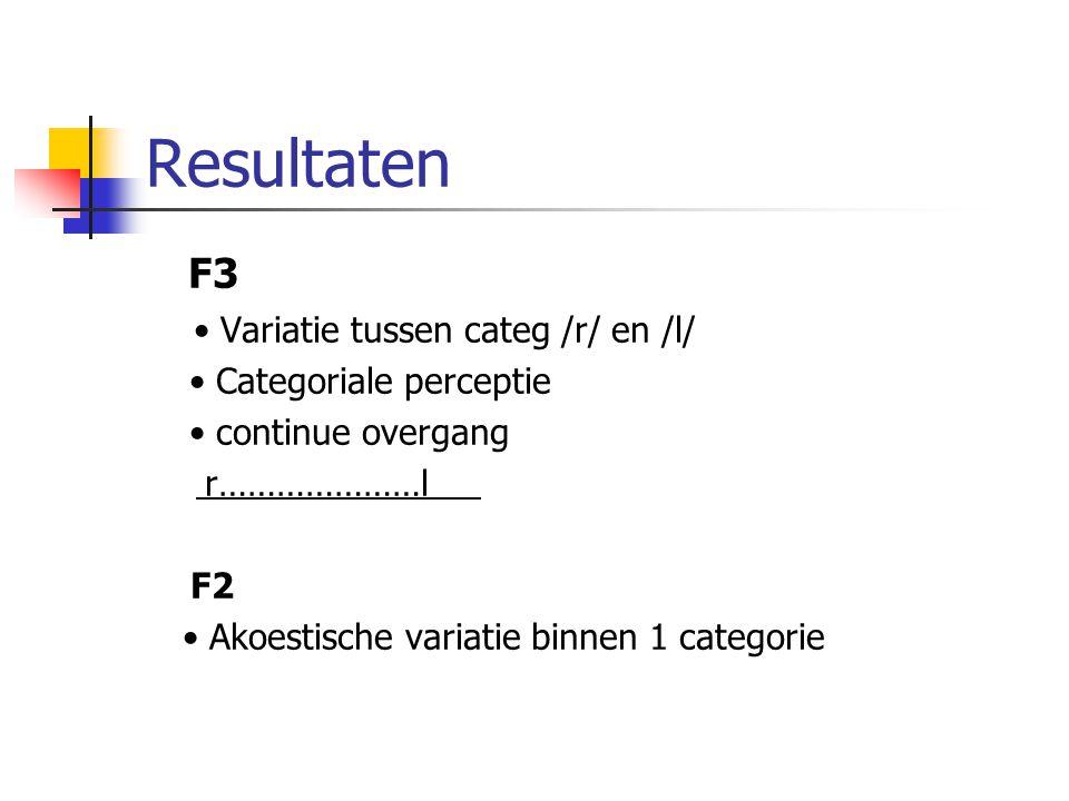 Resultaten F3 Variatie tussen categ /r/ en /l/ Categoriale perceptie continue overgang r…………………l F2 Akoestische variatie binnen 1 categorie