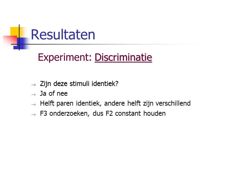 Resultaten Discriminatie Experiment: Discriminatie  Zijn deze stimuli identiek?  Ja of nee  Helft paren identiek, andere helft zijn verschillend 