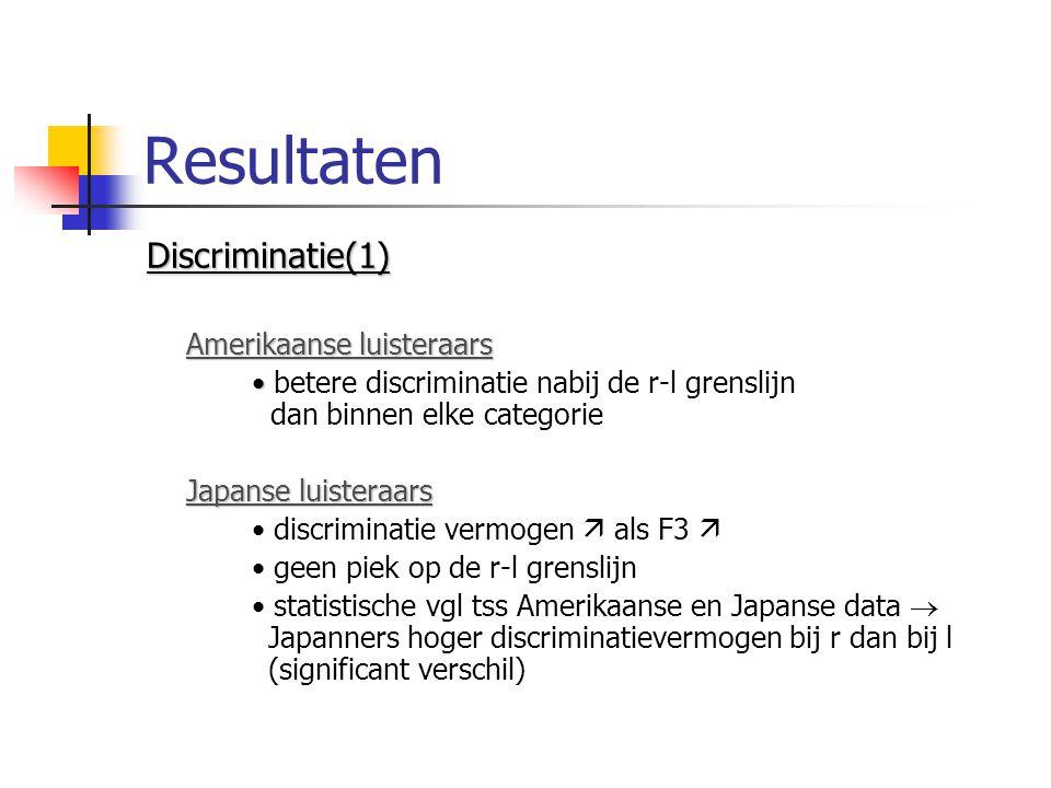 Discriminatie(1) Amerikaanse luisteraars Amerikaanse luisteraars betere discriminatie nabij de r-l grenslijn dan binnen elke categorie Japanse luisteraars discriminatie vermogen  als F3  geen piek op de r-l grenslijn statistische vgl tss Amerikaanse en Japanse data  Japanners hoger discriminatievermogen bij r dan bij l (significant verschil)