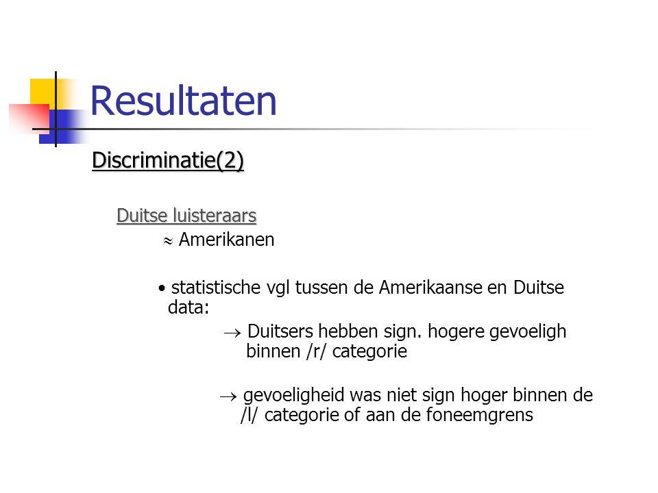 Resultaten Discriminatie(2) Duitse luisteraars  Amerikanen statistische vgl tussen de Amerikaanse en Duitse data:  Duitsers hebben sign. hogere gevo