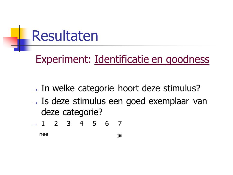 Resultaten Experiment: Identificatie en goodness  In welke categorie hoort deze stimulus.