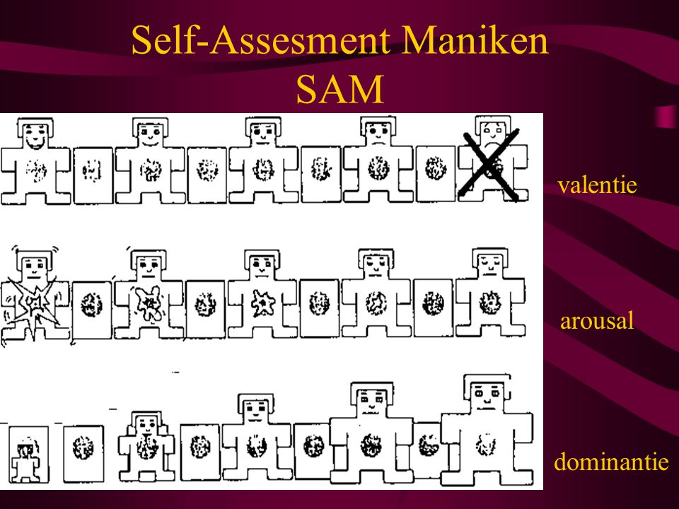 Self-Assesment Maniken SAM valentie arousal dominantie