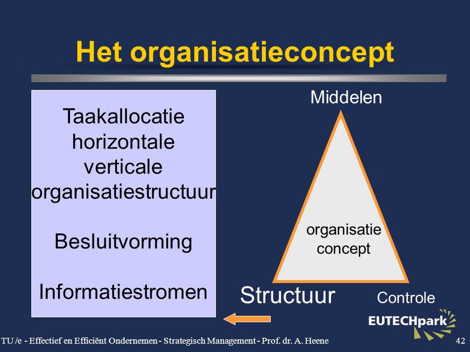 TU /e - Effectief en Efficiënt Ondernemen - Strategisch Management - Prof.