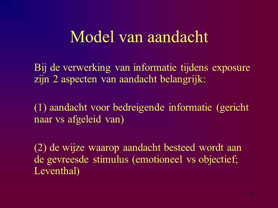 11 Model van aandacht Bij de verwerking van informatie tijdens exposure zijn 2 aspecten van aandacht belangrijk: (1) aandacht voor bedreigende informatie (gericht naar vs afgeleid van) (2) de wijze waarop aandacht besteed wordt aan de gevreesde stimulus (emotioneel vs objectief; Leventhal)