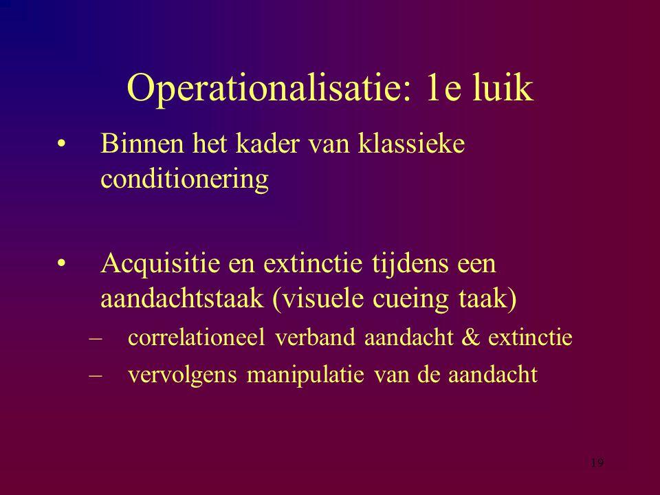 19 Operationalisatie: 1e luik Binnen het kader van klassieke conditionering Acquisitie en extinctie tijdens een aandachtstaak (visuele cueing taak) –correlationeel verband aandacht & extinctie –vervolgens manipulatie van de aandacht