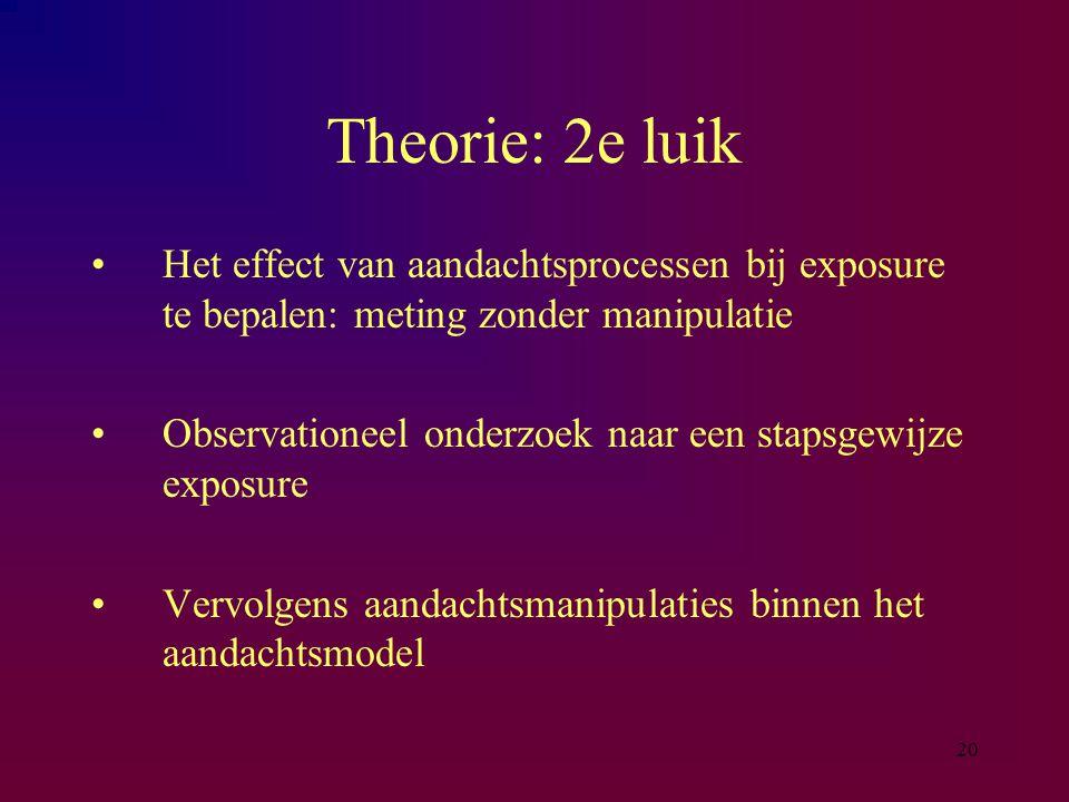 20 Theorie: 2e luik Het effect van aandachtsprocessen bij exposure te bepalen: meting zonder manipulatie Observationeel onderzoek naar een stapsgewijz