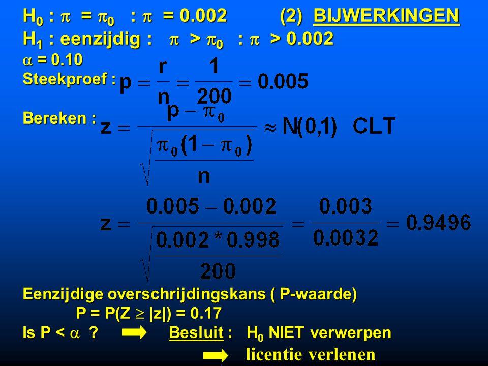 H 0 :  =  0 :  = 0.01 (1) WERKZAAMHEID H 1 : eenzijdig :  >  0 :  > 0.01  = 0.01 Steekproef : Bereken : Eenzijdige overschrijdingskans ( P-waar