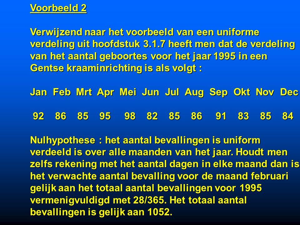 Tabel :waargenomen verwacht levend5967.5 overleden16 7.5 totaal75 75 z- test : H 0 :  =  0 (  0 = 10%) P (overlijden) = 16/75 = 0.21 P (overlijden)