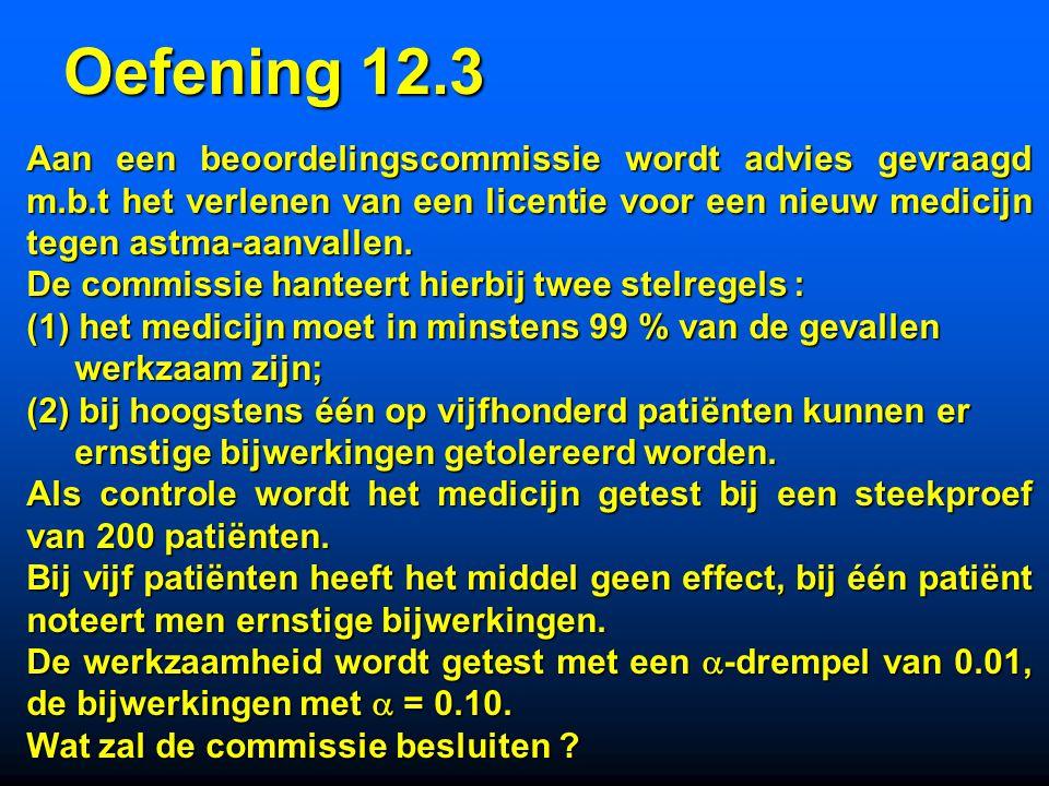 Oefening 12.3 Aan een beoordelingscommissie wordt advies gevraagd m.b.t het verlenen van een licentie voor een nieuw medicijn tegen astma-aanvallen.