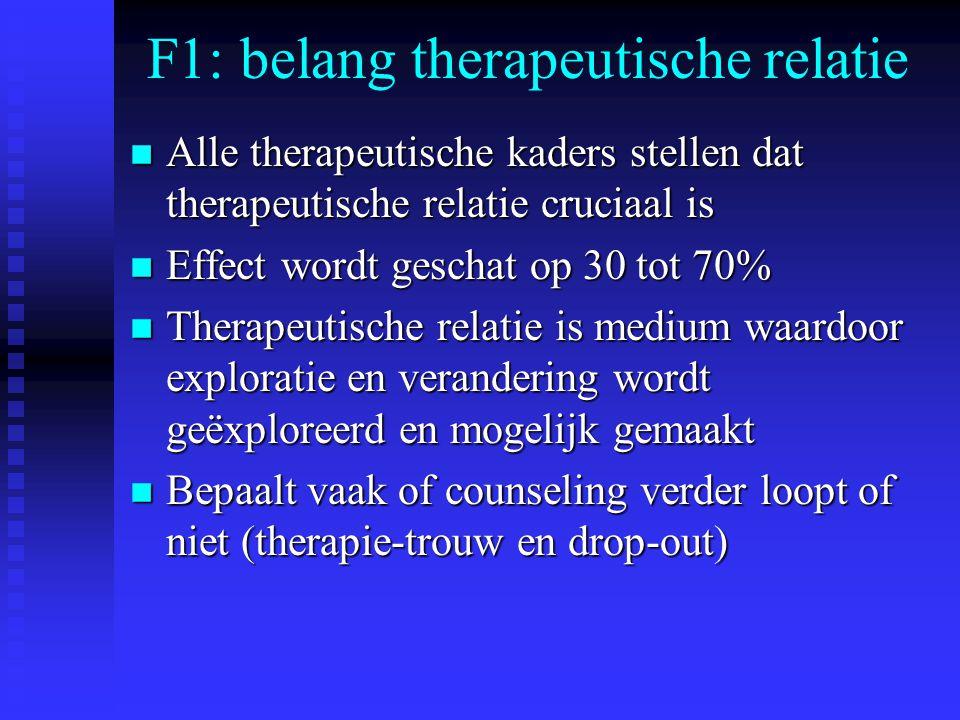 F1: belang therapeutische relatie n Alle therapeutische kaders stellen dat therapeutische relatie cruciaal is n Effect wordt geschat op 30 tot 70% n T