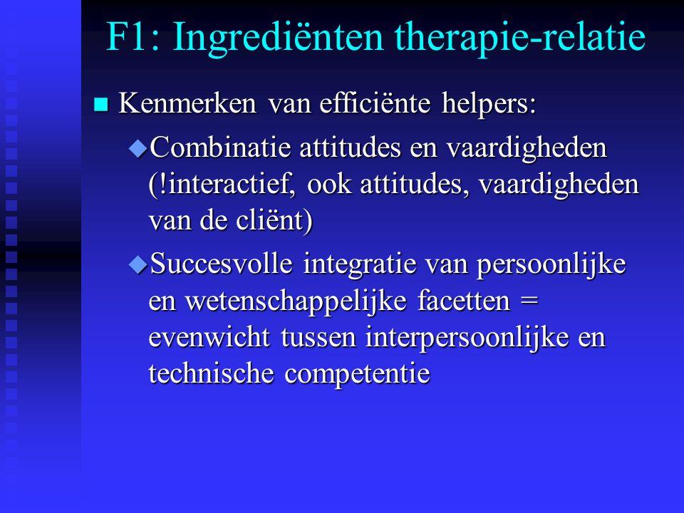 F1: Ingrediënten therapie-relatie n Kenmerken van efficiënte helpers: u Combinatie attitudes en vaardigheden (!interactief, ook attitudes, vaardigheden van de cliënt) u Succesvolle integratie van persoonlijke en wetenschappelijke facetten = evenwicht tussen interpersoonlijke en technische competentie