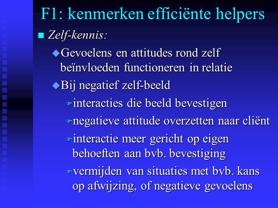 F1: kenmerken efficiënte helpers n Zelf-kennis: u Gevoelens en attitudes rond zelf beïnvloeden functioneren in relatie u Bij negatief zelf-beeld F interacties die beeld bevestigen F negatieve attitude overzetten naar cliënt F interactie meer gericht op eigen behoeften aan bvb.
