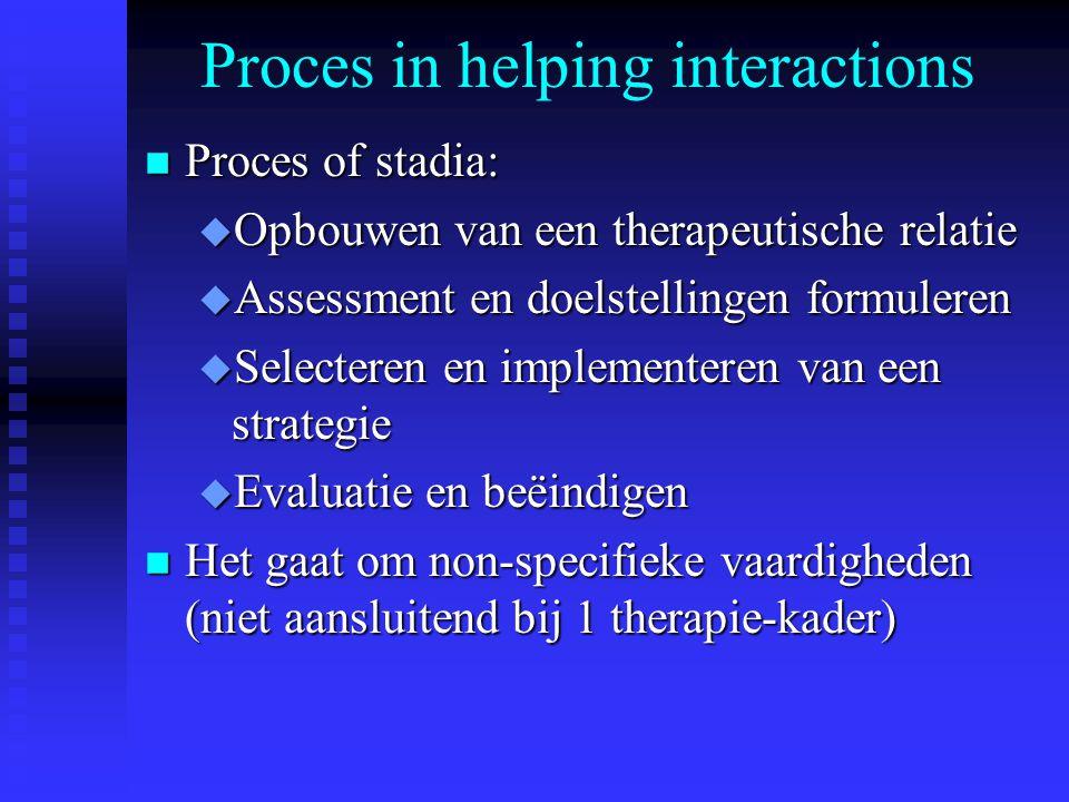 Proces in helping interactions n Proces of stadia: u Opbouwen van een therapeutische relatie u Assessment en doelstellingen formuleren u Selecteren en implementeren van een strategie u Evaluatie en beëindigen n Het gaat om non-specifieke vaardigheden (niet aansluitend bij 1 therapie-kader)