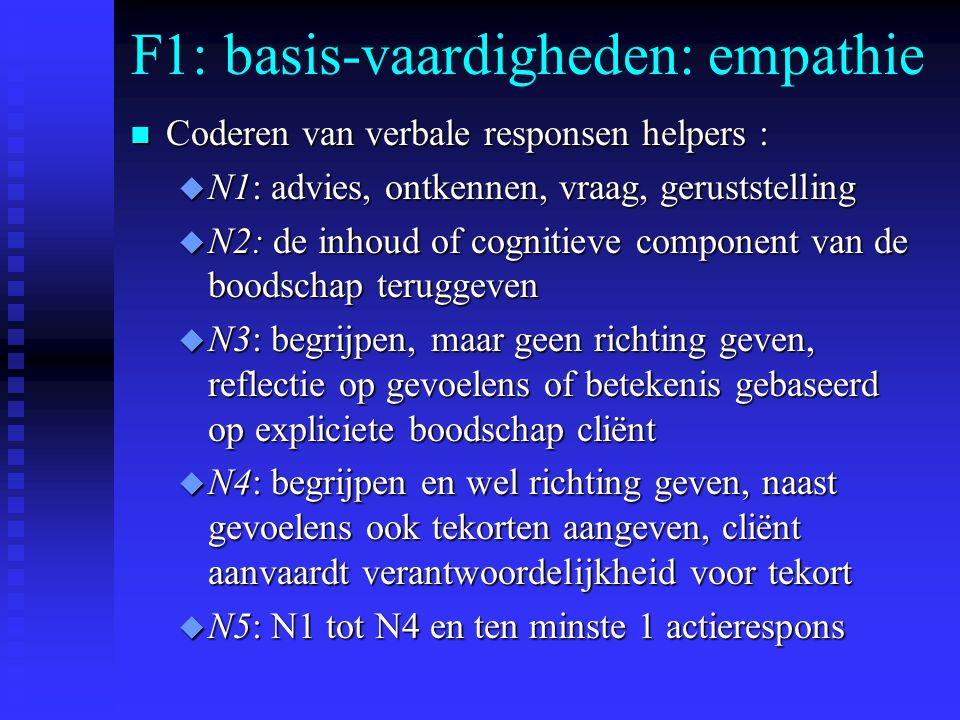 F1: basis-vaardigheden: empathie n Coderen van verbale responsen helpers : u N1: advies, ontkennen, vraag, geruststelling u N2: de inhoud of cognitieve component van de boodschap teruggeven u N3: begrijpen, maar geen richting geven, reflectie op gevoelens of betekenis gebaseerd op expliciete boodschap cliënt u N4: begrijpen en wel richting geven, naast gevoelens ook tekorten aangeven, cliënt aanvaardt verantwoordelijkheid voor tekort u N5: N1 tot N4 en ten minste 1 actierespons